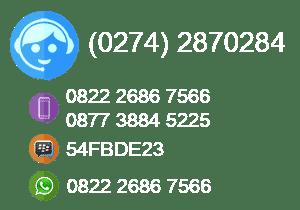 Rental Mobil Jogja Murah - Harga Sewa Mobil Jogja 2018 kontak-nagantour Tarif Rental Mobil